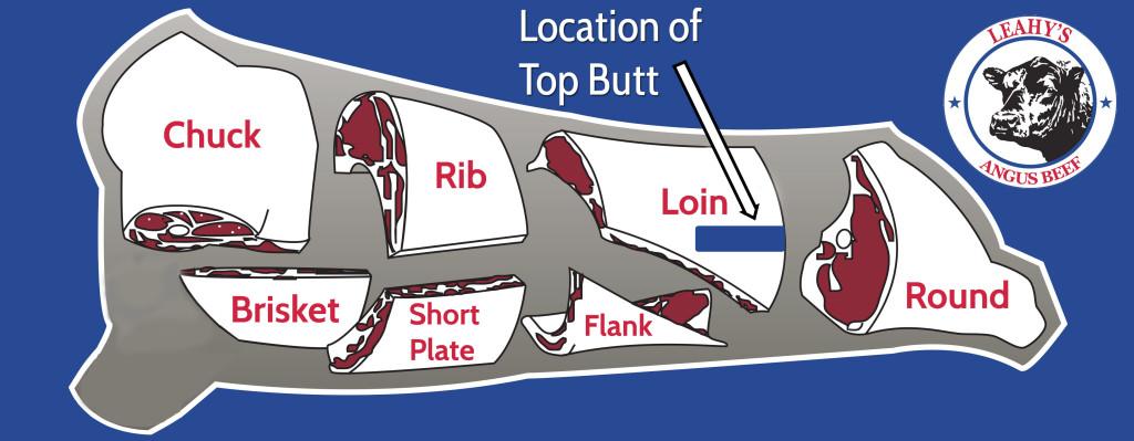 LAB Cut Chart - Top Butt