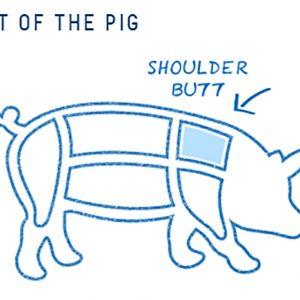 Cheap Eats: Pork Butts